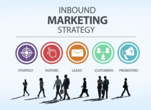 Inbound Marketing Services Jimmy Newson Inbound Marketer - Inbound marketing services