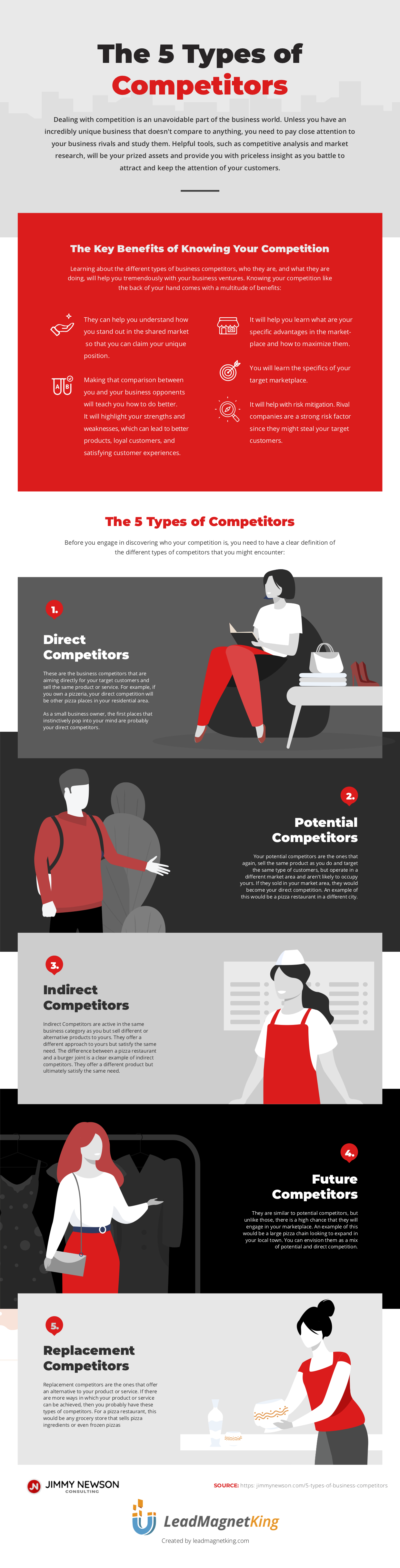 The 5 Types of Business Competitors Infographic - Jimmy Newson Consulting