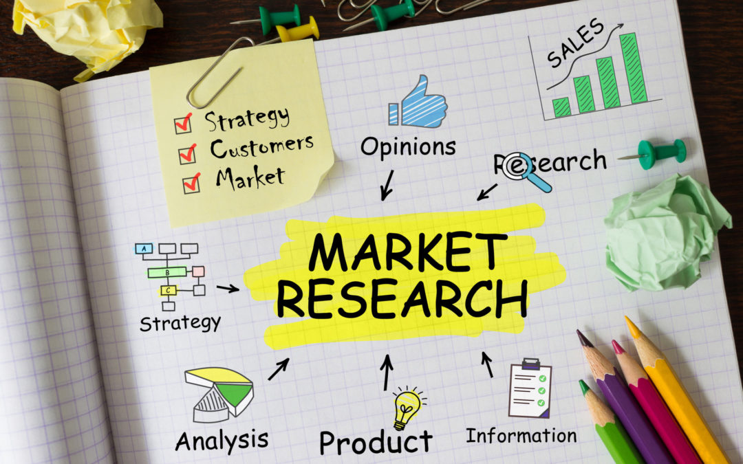 Everything You Need to Know About Market Research: Step by Step Guide