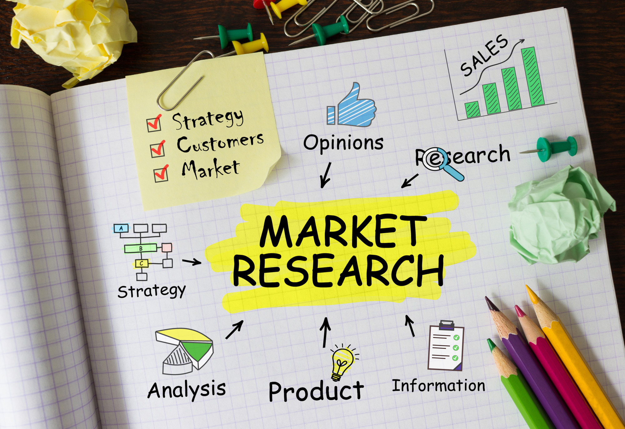 Market Research - Jimmy Newson Consulting